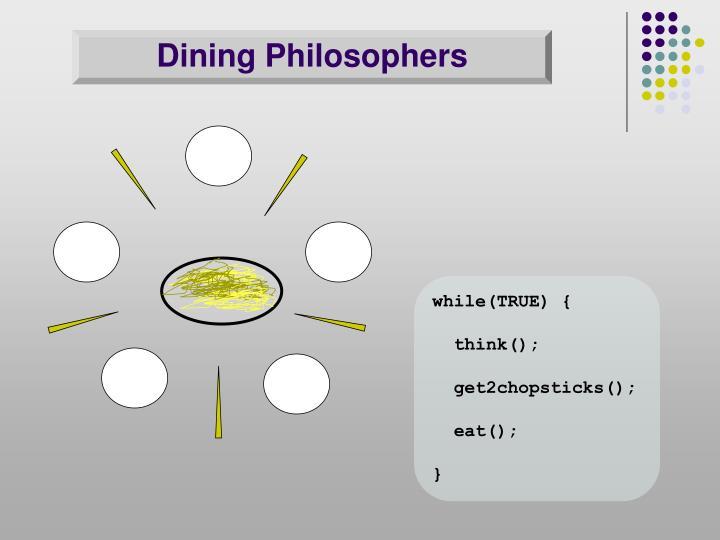 Dining Philosophers