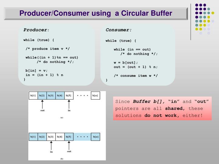 Producer/Consumer using  a Circular Buffer