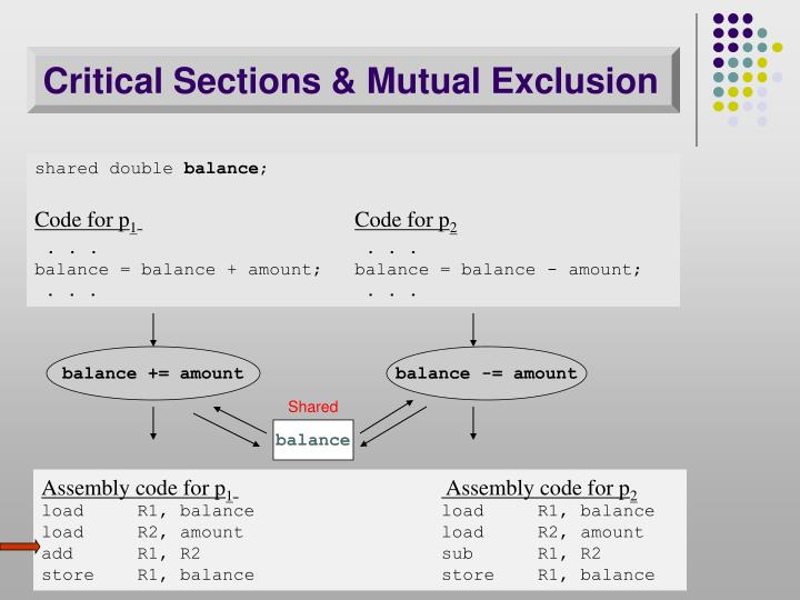 Critical Sections & Mutual Exclusion