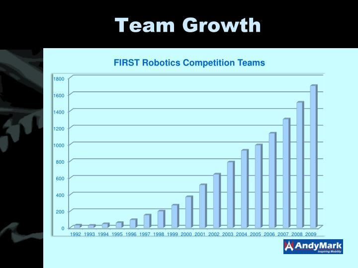 Team Growth