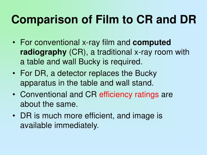 Comparison of Film to CR and DR
