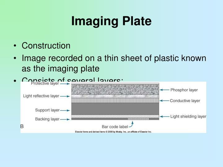 Imaging Plate