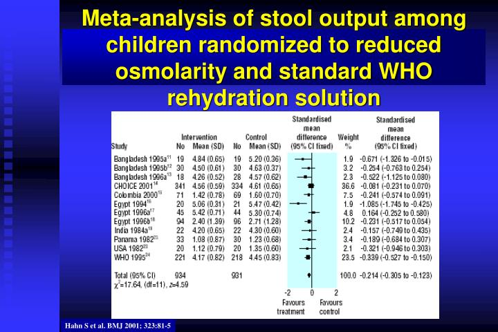 Meta-analysis of stool output among children randomized to reduced osmolarity and standard WHO rehydration solution