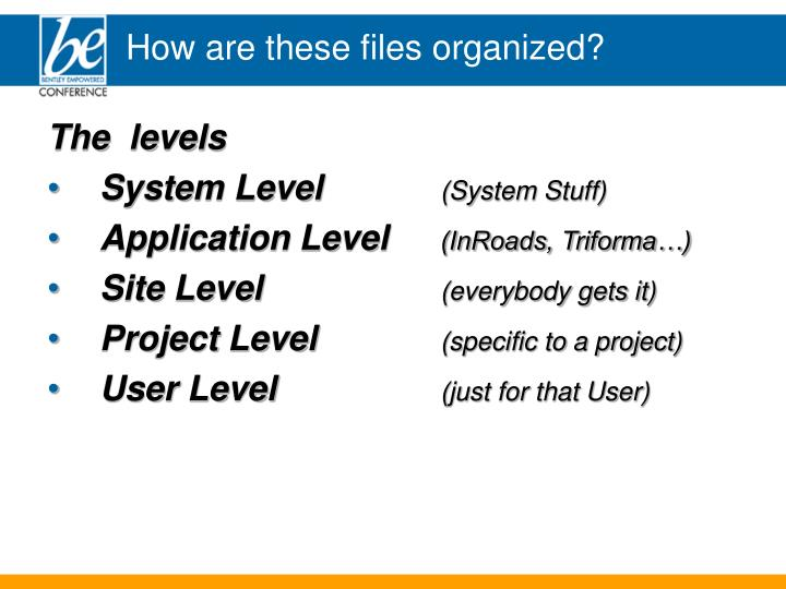 How are these files organized?