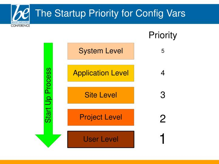 The Startup Priority for Config Vars