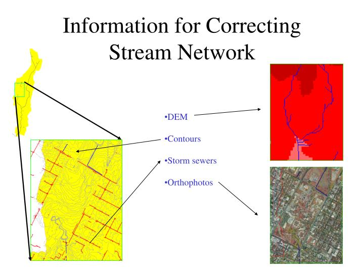 Information for Correcting Stream Network