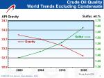 crude oil quality world trends excluding condensate