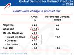 global demand for refined products in 2020