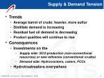 supply demand tension