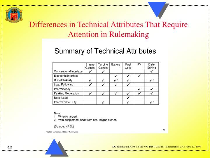 Differences in Technical Attributes That Require Attention in Rulemaking