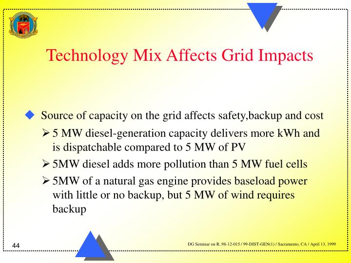 Technology Mix Affects Grid Impacts