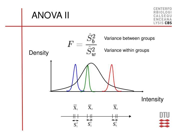 Variance between groups