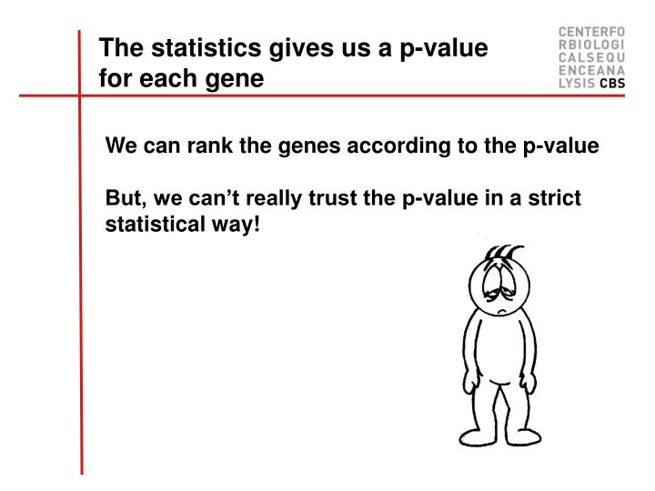 The statistics gives us a p-value for each gene