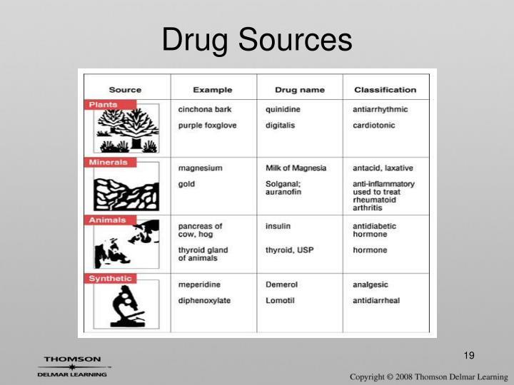Drug Sources