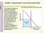 exhibit 3 opportunity cost and economic rent