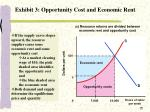 exhibit 3 opportunity cost and economic rent2