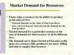 market demand for resources