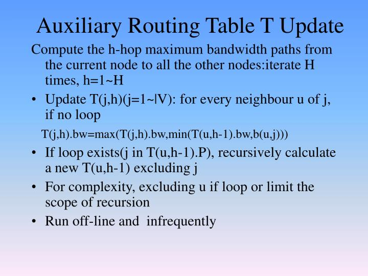 Auxiliary Routing Table T Update