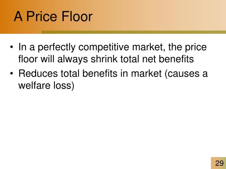 benefits of price floor