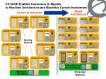 cs1000e enables customers to migrate to resilient architecture and maximize current investment