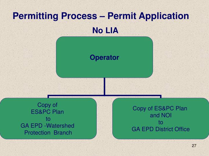 Permitting Process – Permit Application