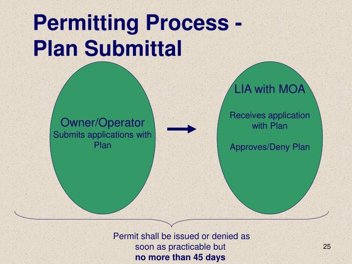 Permitting Process -