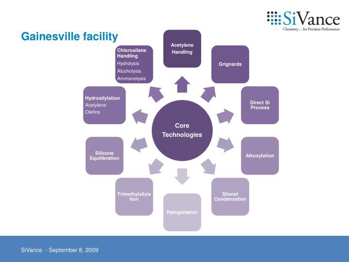 Gainesville facility