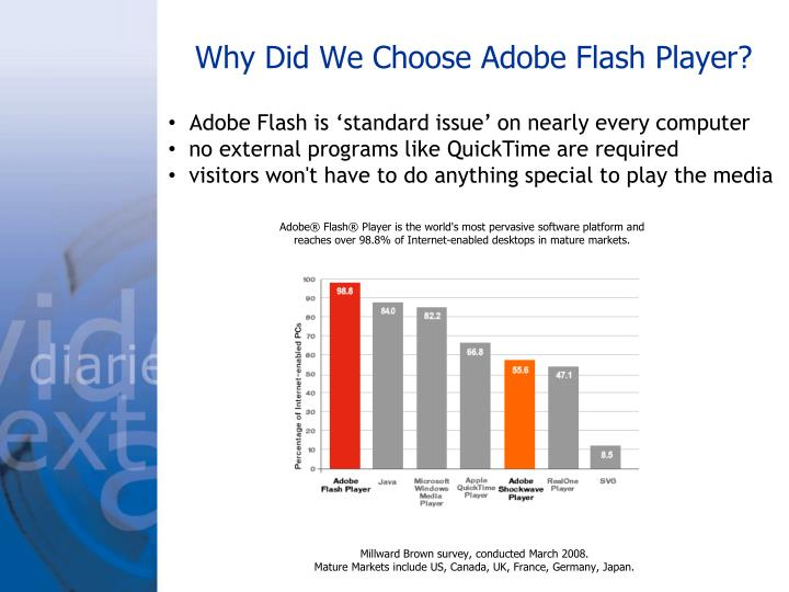Why Did We Choose Adobe Flash Player?