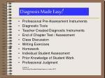 diagnosis made easy