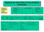 applying the value chain to cost analysis continued