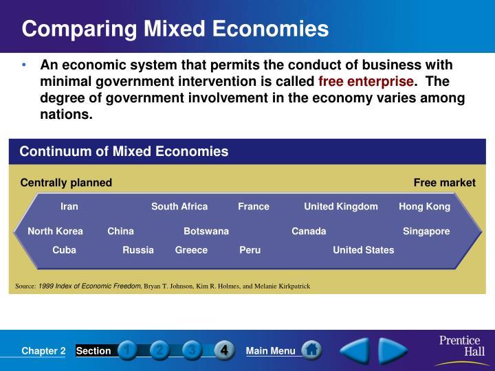 Continuum of Mixed Economies