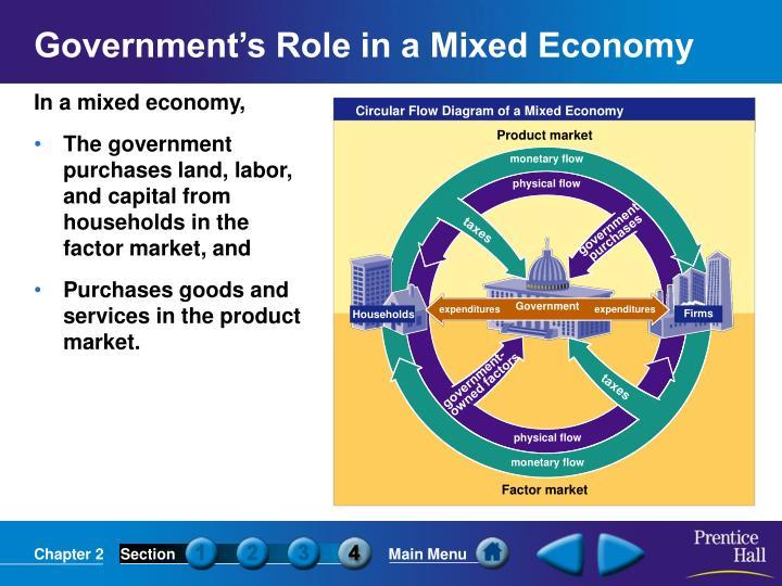 Circular Flow Diagram of a Mixed Economy