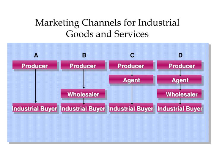 Marketing Channels for Industrial