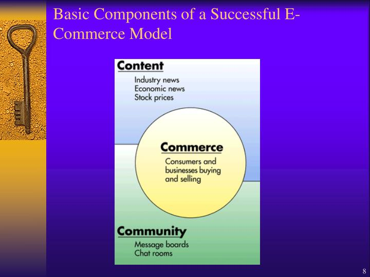 Basic Components of a Successful E-Commerce Model