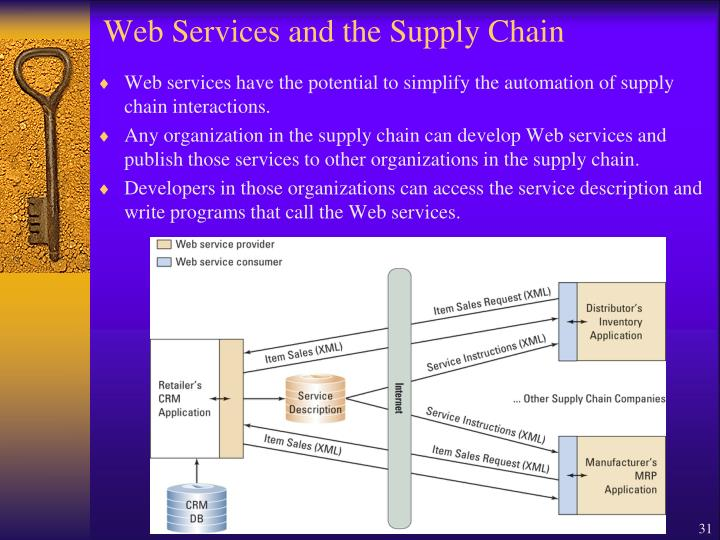 Web Services and the Supply Chain