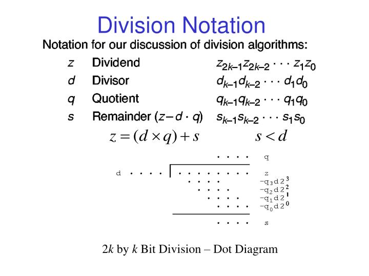 Division notation