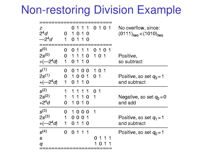 Non-restoring Division Example