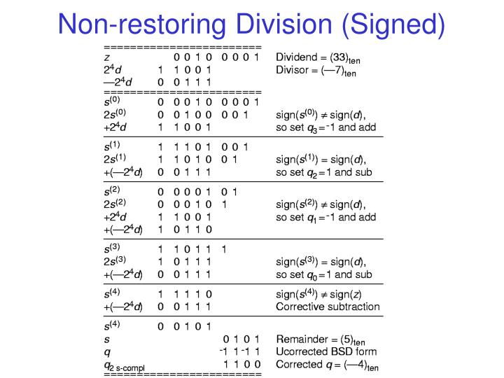 Non-restoring Division (Signed)