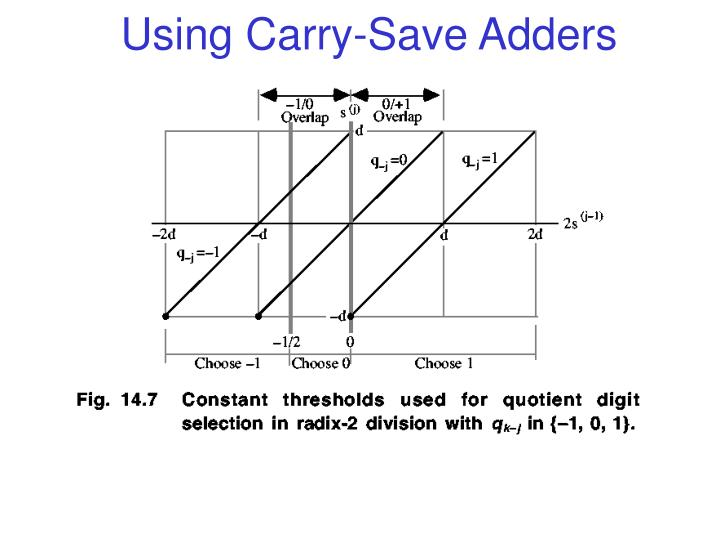 Using Carry-Save Adders