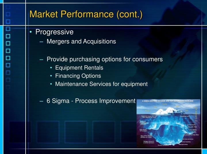 Market Performance (cont.)
