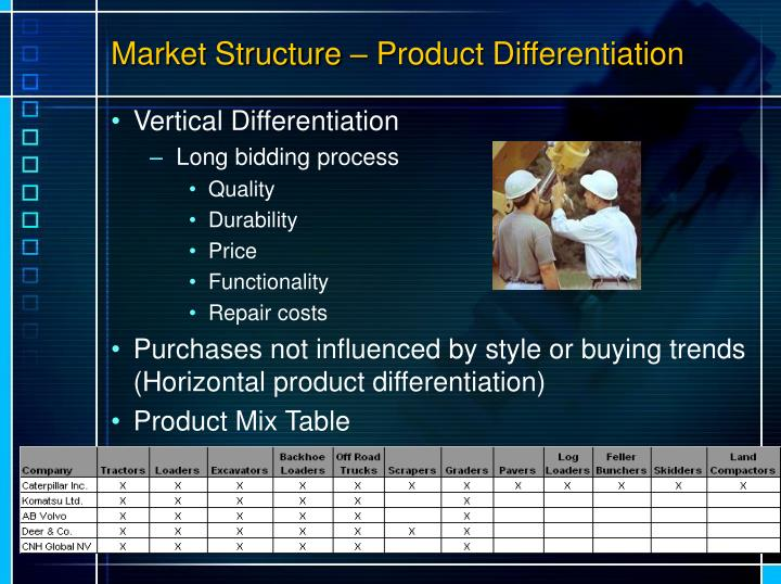 Market Structure – Product Differentiation