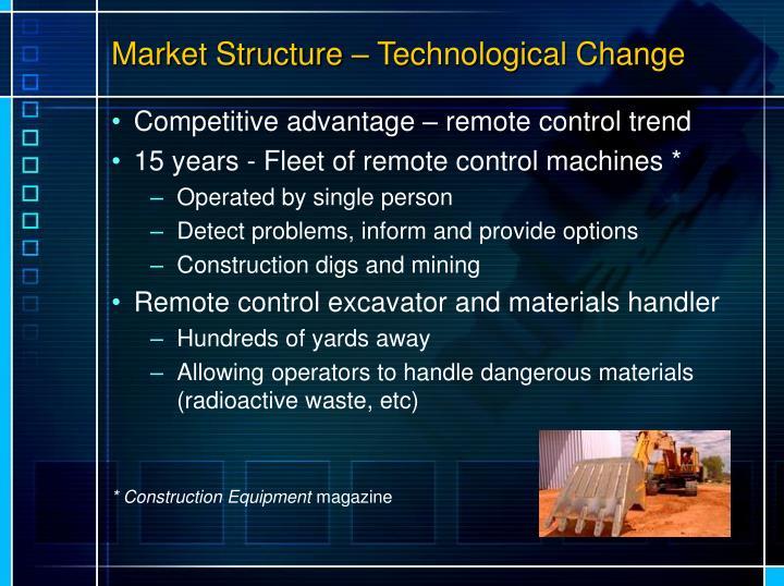 Market Structure – Technological Change