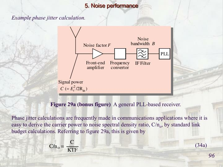 5. Noise performance