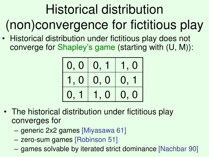 Historical distribution (non)convergence for fictitious play