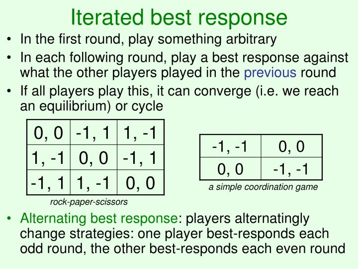 Iterated best response