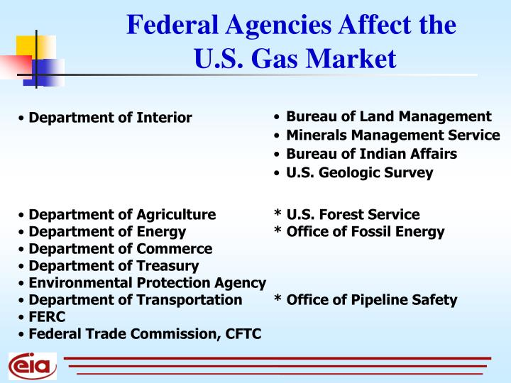 Federal Agencies Affect the