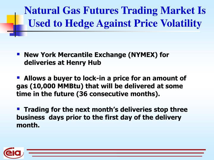 Natural Gas Futures Trading Market Is Used to Hedge Against Price Volatility
