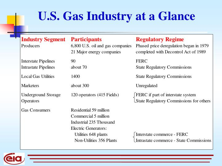 U s gas industry at a glance