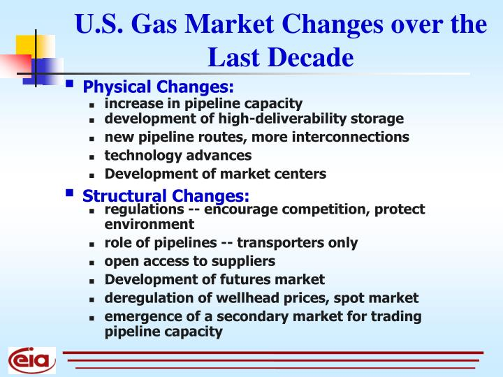 U.S. Gas Market Changes over the Last Decade