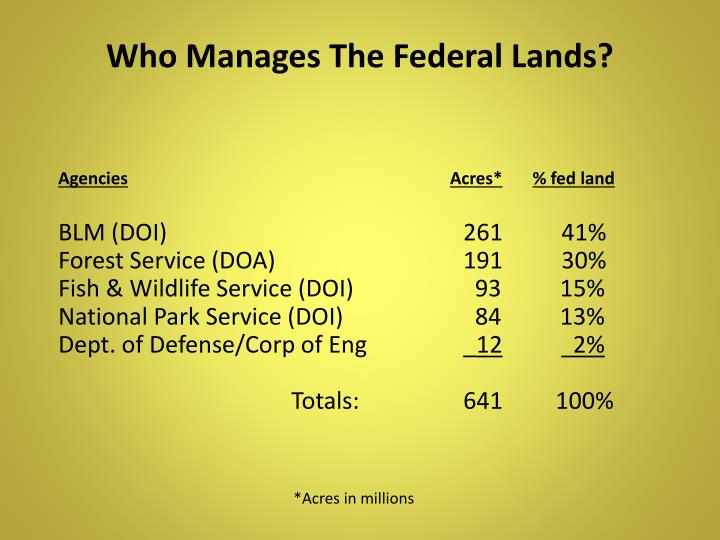Who manages the federal lands